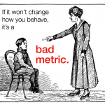 You Can't Manage Unless You Can Measure: Types of Metrics for Your Content Marketing Campaign